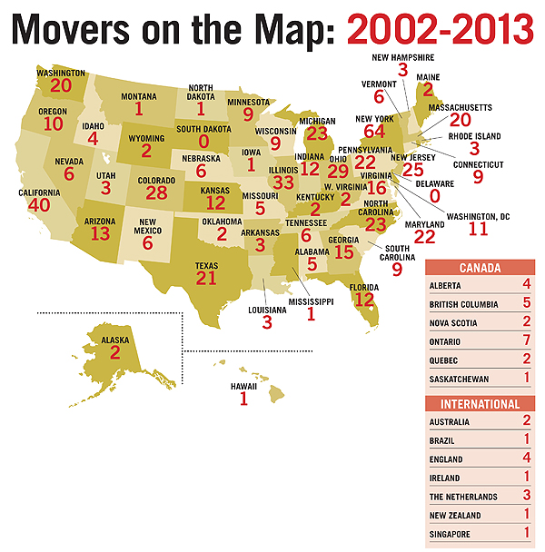 Movers on the Map: 2002-2013