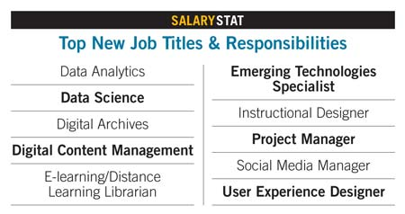 Salaries2013stat1a Placements & Salaries 2013: The Emerging Databrarian