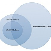 Can, Should, and Will. Pt. 1: Because What Libraries Need Is One More Venn Diagram | Peer to Peer Review