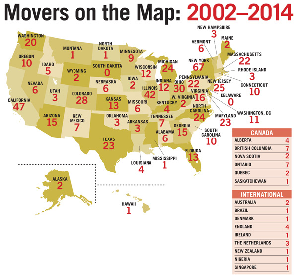 Movers on the Map: 2002-2014