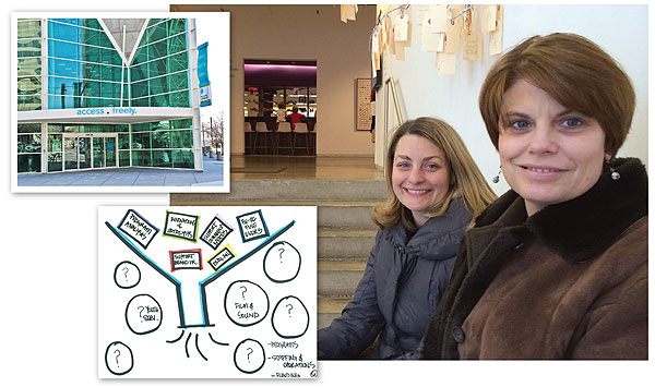 Margaret Sullivan (l.) and Roberta Bibbins visit New York City's Children's Museum of the Arts, mining nontraditional sites for ideas for Richland Library (inset, top) and a new design framework (inset, bottom). Large photo by Rebecca T. Miller