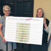 ALL SMILES At Pasadena Public Library, CA, Director Jan Sanders  (2d from l.) and her staff display a chart bearing spectra of library service transformation possibilities. Smiley stickers show where each staffer feels the library stands