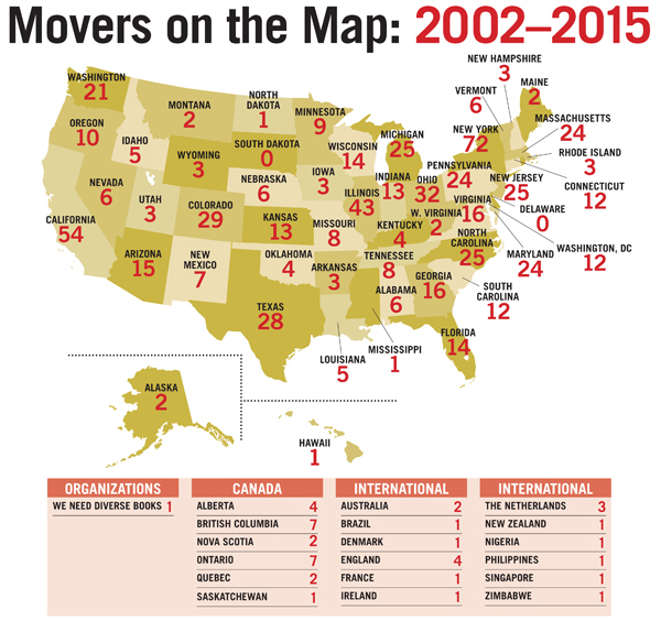 Movers on the Map: 2002-2015