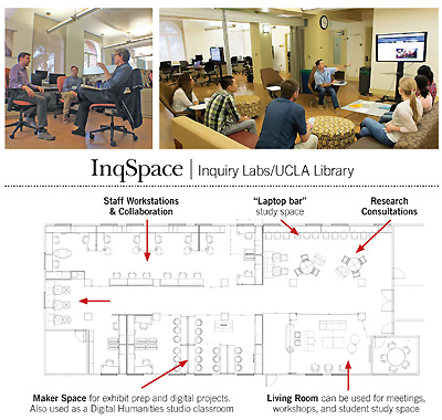 UCLA took the unusual step of blending staff and student use zones.  Photos and rendering courtesy of UCLA Library