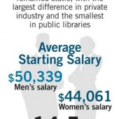 Placements & Salaries 2013: Geography, Gender, Race, and More