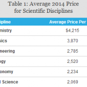 Steps Down the Evolutionary Road | Periodicals Price Survey 2014