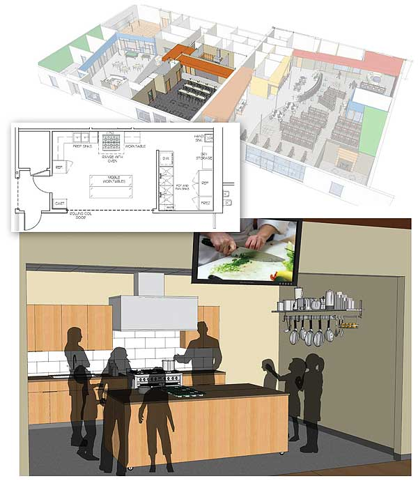 """CONNECTING TO COMMUNITY At Meadowridge, a schematic (top) shows how the kitchen will fit into the branch,  including a roll-down door to the adjacent community room. Center left, """"homelike"""" fixtures will support patron participation,  not just demos. Bottom, the kitchen will be host to a Good Snack Club to teach kids about healthy eating.  Images Courtesy Of Engberg Anderson"""