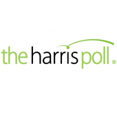 Harris Poll Shows Growing Support for Book Banning, Ratings