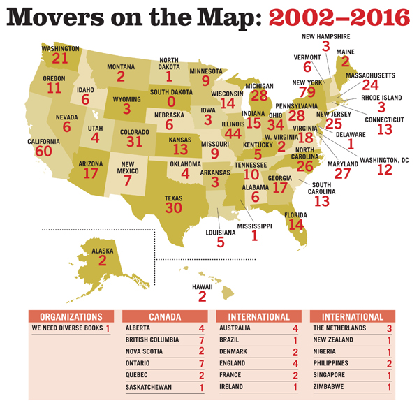 Movers2016map