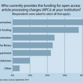 Who Pays for Open Access?