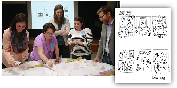 BRAINSTORM AT WORK Richland Library modeling techniques (l.–r.): Director Melanie Huggins, branch manager Michelle DuPre, programs and partnerships coordinator Diana Keane, director of library experience Georgia Coleman, and consultant Patrick Quattlebaum. (Inset) Storyboard  from SLCLS. Photo courtesy of Richland Library