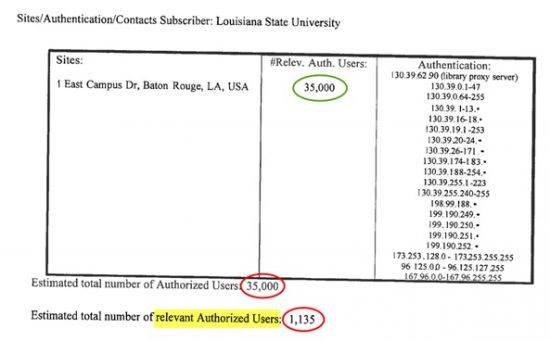 Lsu And Elsevier A Tale Of Two Contracts Peer To Peer Review